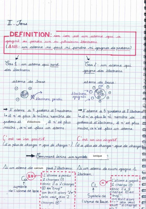 Physique-chimie : La composition de la matière