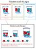 Physique-chimie : Réaction acido-basique