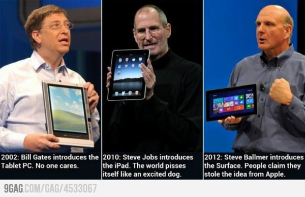#Surface