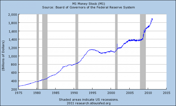 Fin des USA : vers l'hyperinflation ?