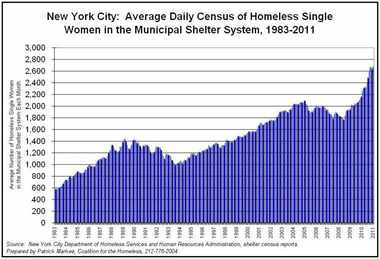 Chômage US : la descente aux enfers continue !