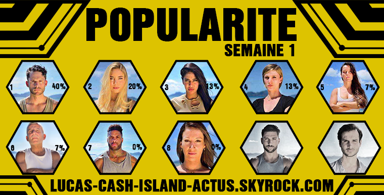 #RESULTATS : POPULARITE - Semaine 1