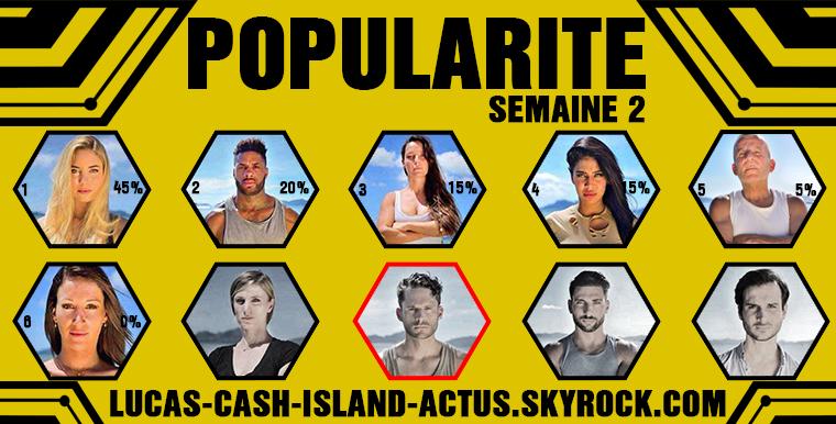 #RESULTATS : POPULARITE - Semaine 2