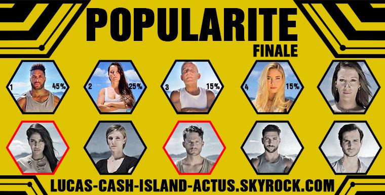#RESULTATS : POPULARITE - FINALE