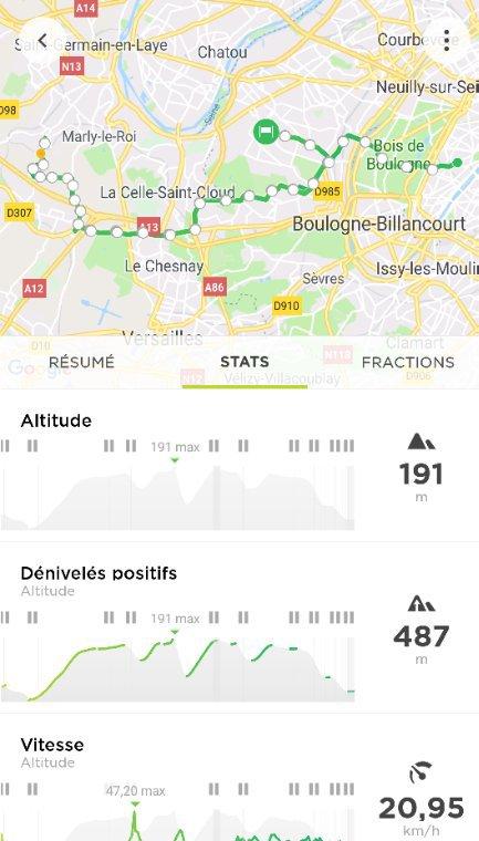 Sortie vélo matinale de ce dimanche  17 juin 2018