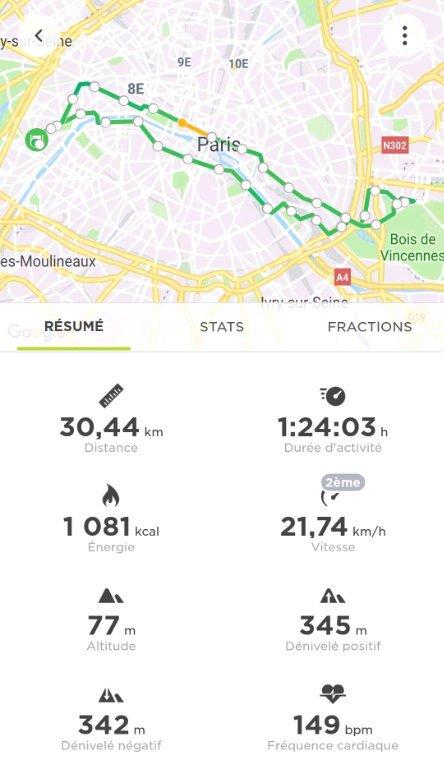 Sortie vélo de ce vendredi 22 juin