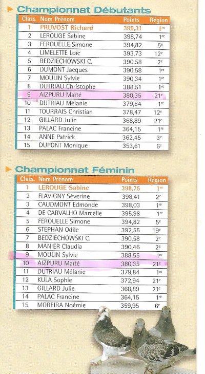 Championnat débutant et féminin 2011