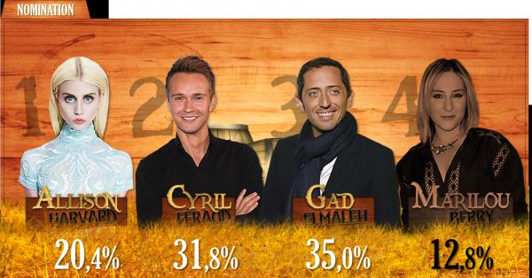 Nomination 1 - saison 6
