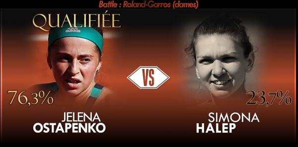 Battle 3 & 4 - Juin 2017 (Roland-Garros)