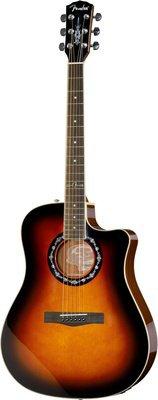 ma prochaine guitare !!!! <3