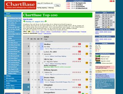 whigfield - c'est cool n° 6 dans les charts danois !!!