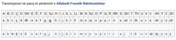 Présentation de la langue albanaise