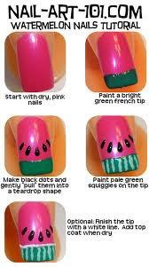 Article n°7 : Nail-Art Pastèque