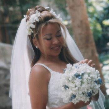 Chignon Mariage Avec Voile Le7emecontinent