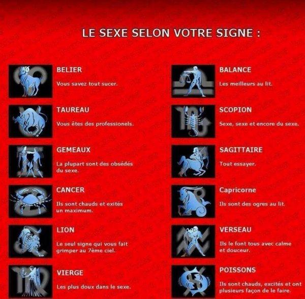 Quel est votre signe ? :D