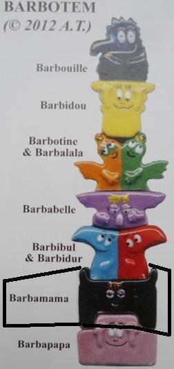 BARBOTEM  (  recherches )