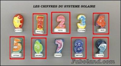 chiffres du système solaire