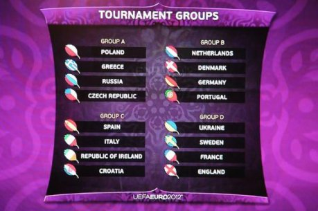 Bon tirage pour la France , par contre trés compliqué pour le Portugal ! Mes favoris sont l'Espagne , l'Allemagne et le Portugal !