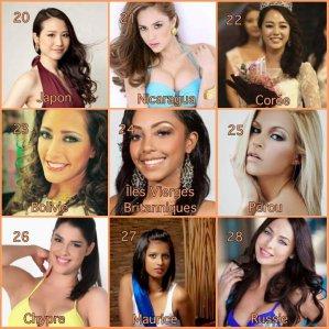 Miss Univers 2014 - Premières impressions