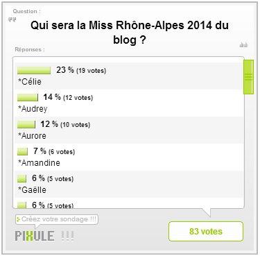 ÉLECTION RÉGIONALE - Miss Rhône-Alpes 2014, Aurore Thibaud