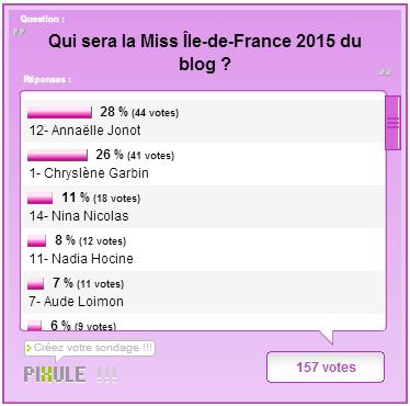 Miss Île-de-France 2015 - Les résultats de l'élection du blog