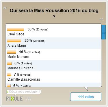 Miss Roussillon 2015 - Les résultats de l'élection du blog