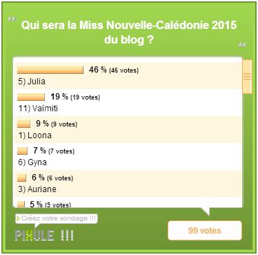 Miss Nouvelle-Calédonie 2015 - Les résultats de l'élection du blog