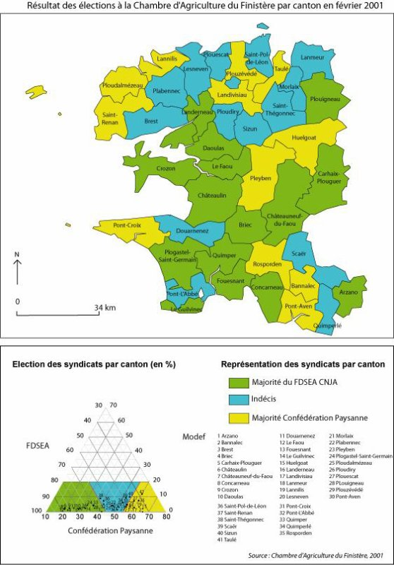 Election chambre d 39 agriculture du finist re en 2001 for Chambre d agriculture 13 organigramme