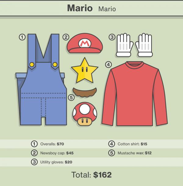 02 | Mario Fashion