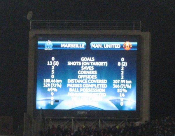8ème Champion's League : O.M - Man U 0-0 ...