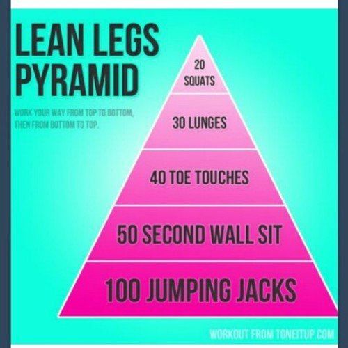 Exercice simple pour maigrir