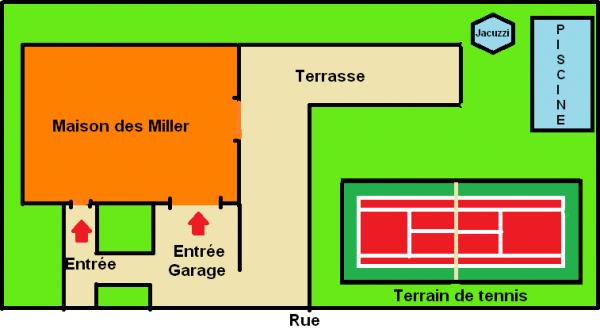 La maison des Miller.