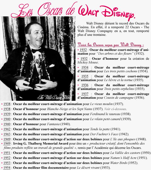 Hommage : Les Oscars de Walt Disney. Inclinez-vous !