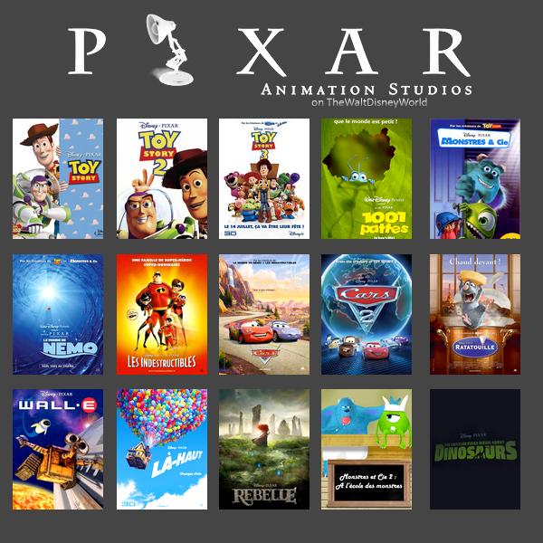 Fiche Thème : Les Disney Pixar.