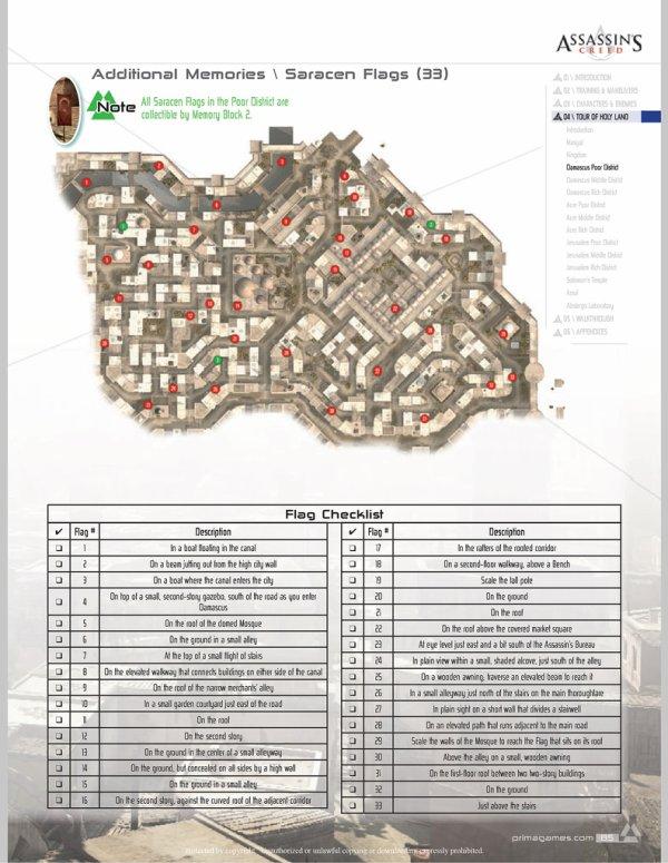 Assassin's Creed : Drapeaux et Templiers - Damas quartier pauvre