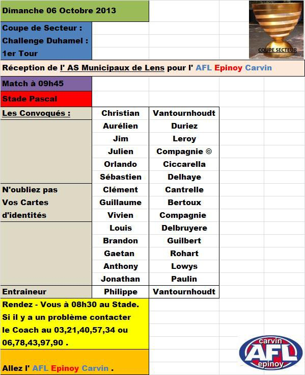 AFL Epinoy Carvin - AS Municipaux de Lens : Coupe de Secteur : Challenge Duhamel : 1er Tour.
