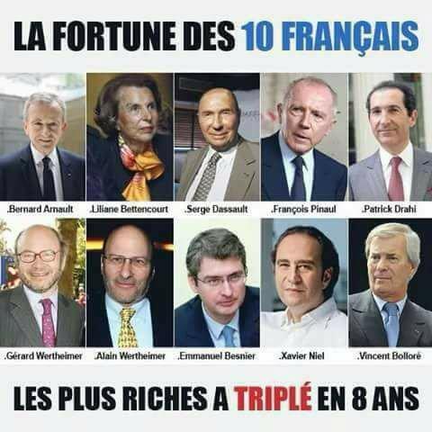 Des millions de chômeurs, 9 millions de français pauvres     A l'inverse les fortunes françaises ont vu grossir leurs portefeuilles... C'est la crise ?