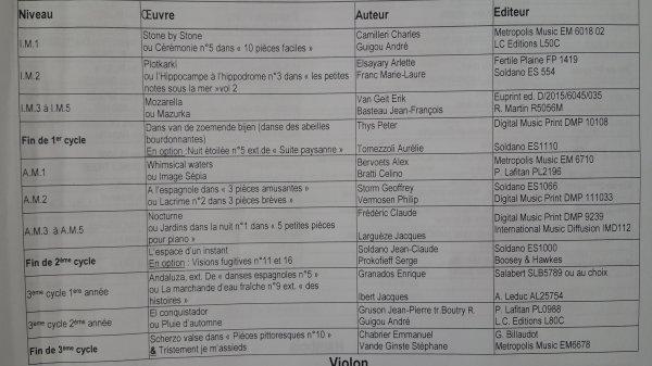 Liste des morceaux examens fédéraux mai 2017