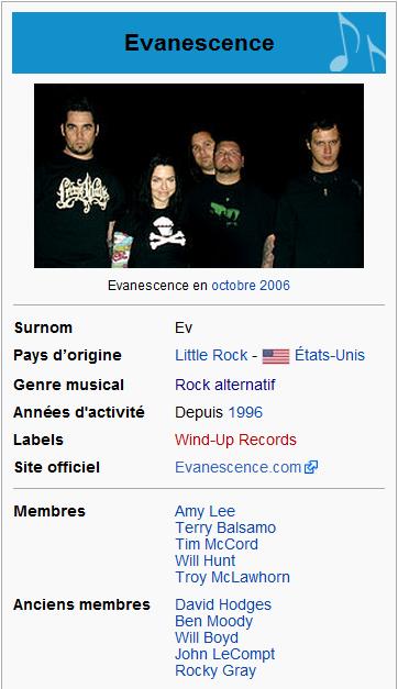 Evanescence ?