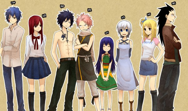 Height Chart part 2