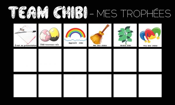 Team chibi ~☆