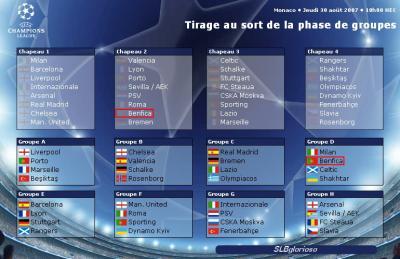 Tirage au sort de la phase de groupes de la Ligue Des Champions 07/08 / Sorteio da fase de grupos da Liga Dos Campeões 07/08