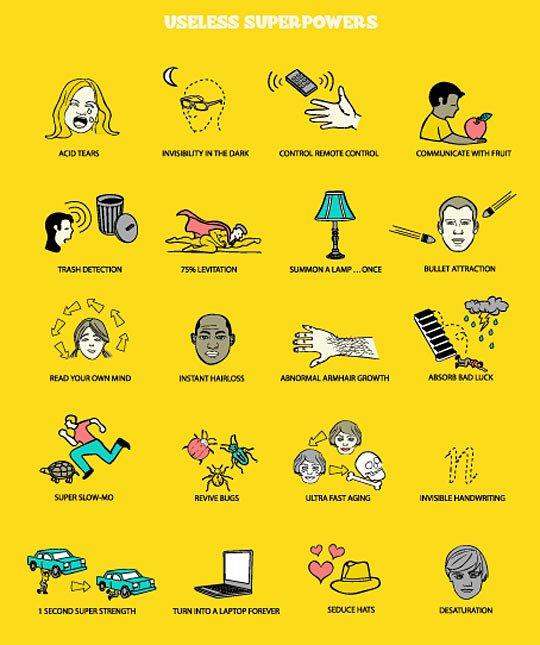 10 super pouvoirs qui ne vous servent à rien