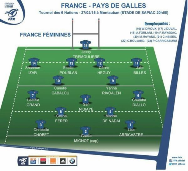 Maillot France Feminine tournoi 6 nations 2015