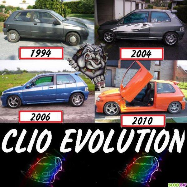 Différentes étapes de la clio évolution.