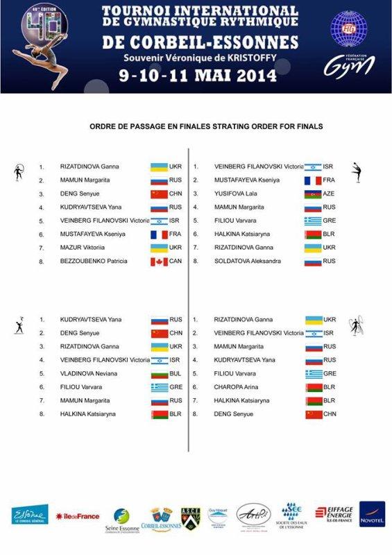 Coupe du Monde Corbeil-Essonnes 2014 - premiers résultats