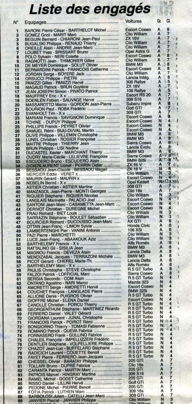 25 et 26 Novembre 1994 - RALLYE DU VAR (83)