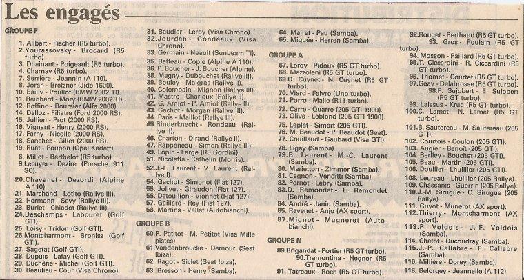 1er Octobre 1988 - RALLYE DES HAUTES-COTES (21)