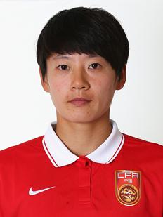 Li Dongna