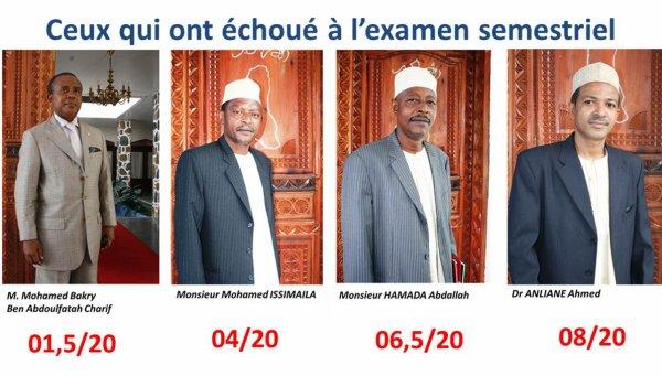 COMORES: REMANIEMENT IMMINENT DU GOUVERNEMENT IKILILOU, QUI SERA DE LA PARTIE?